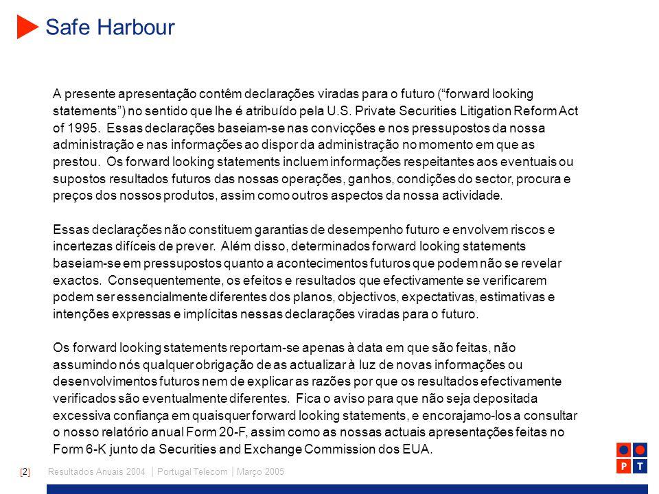 [ 13 ] Resultados Anuais 2004   Portugal Telecom   Março 2005 Receitas Consolidadas Crescimento das receitas suportadas no negócio móvel e multimédia 20032004Móvel Portugal Móvel Brasil OutrasMultim.Rede Fixa [milhões de euros] Estrutura das Receitas + 4.3 % [%] Móvel Portugal Móvel Brasil Rede Fixa Multimedia Outras 2004 com FX + 5.5 %