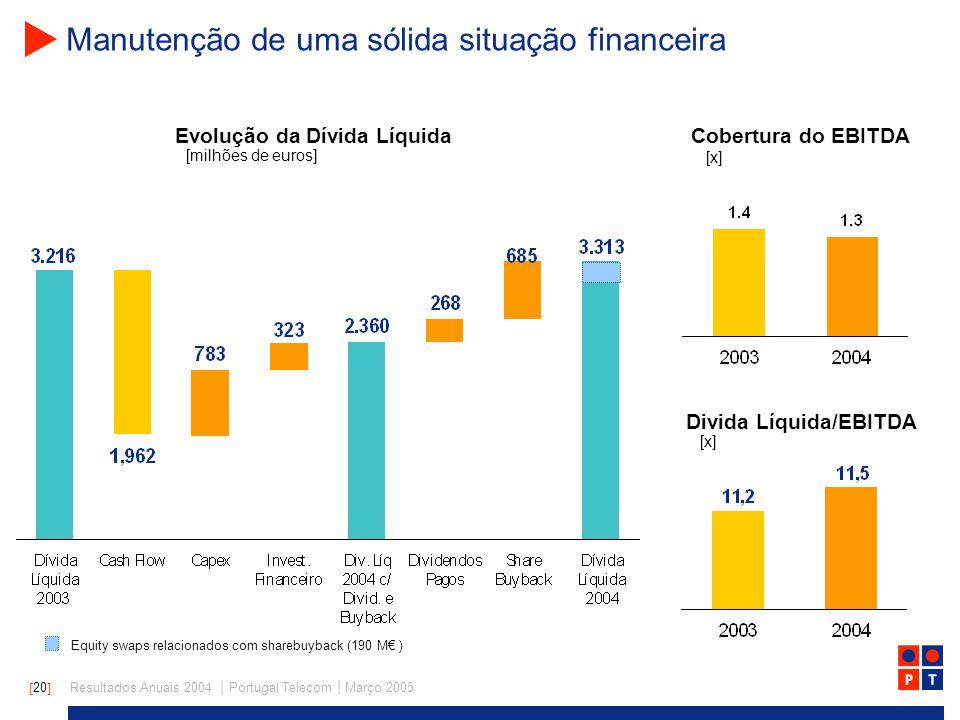 [ 20 ] Resultados Anuais 2004 | Portugal Telecom | Março 2005 Manutenção de uma sólida situação financeira Evolução da Dívida Líquida [milhões de euros] Cobertura do EBITDA [x] Divida Líquida/EBITDA [x] Equity swaps relacionados com sharebuyback (190 M€ )