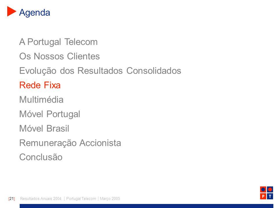 [ 21 ] Resultados Anuais 2004 | Portugal Telecom | Março 2005 A Portugal Telecom Os Nossos Clientes Evolução dos Resultados Consolidados Rede Fixa Multimédia Móvel Portugal Móvel Brasil Remuneração Accionista Conclusão Agenda