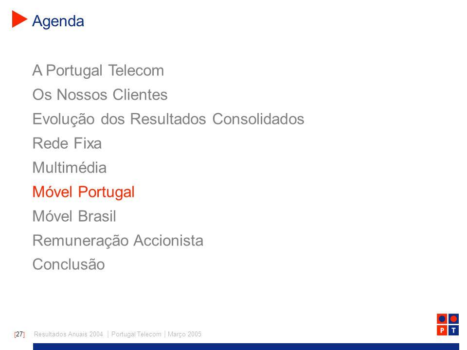 [ 27 ] Resultados Anuais 2004 | Portugal Telecom | Março 2005 A Portugal Telecom Os Nossos Clientes Evolução dos Resultados Consolidados Rede Fixa Multimédia Móvel Portugal Móvel Brasil Remuneração Accionista Conclusão Agenda