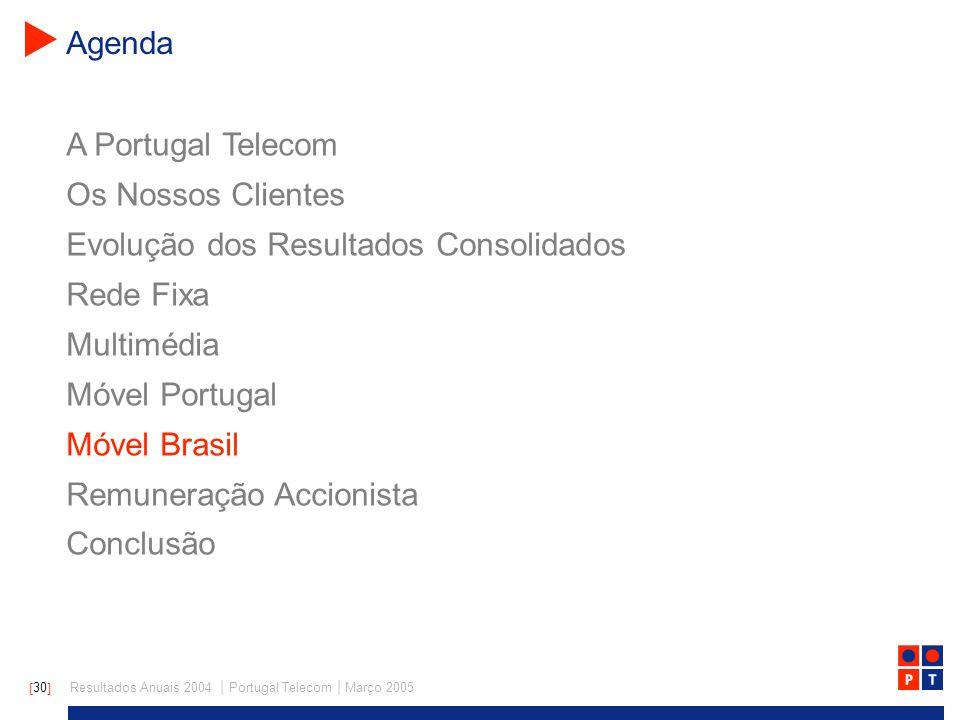 [ 30 ] Resultados Anuais 2004 | Portugal Telecom | Março 2005 A Portugal Telecom Os Nossos Clientes Evolução dos Resultados Consolidados Rede Fixa Multimédia Móvel Portugal Móvel Brasil Remuneração Accionista Conclusão Agenda