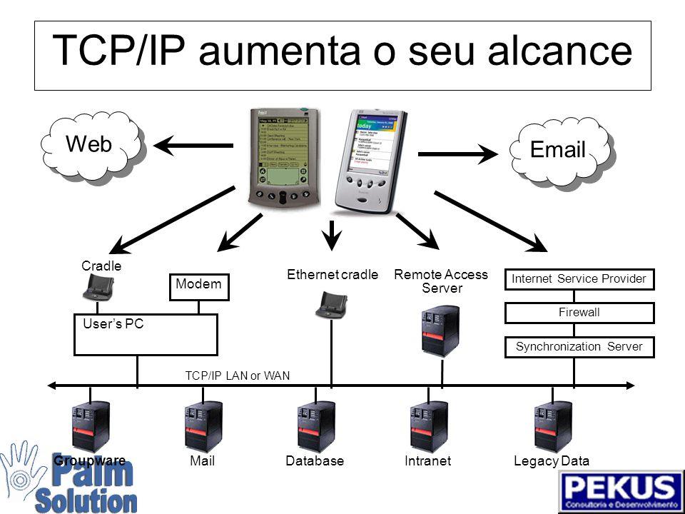 TCP/IP Permite PPP ou conexões wireless com à Internet e acesso remoto com a rede corporativa.