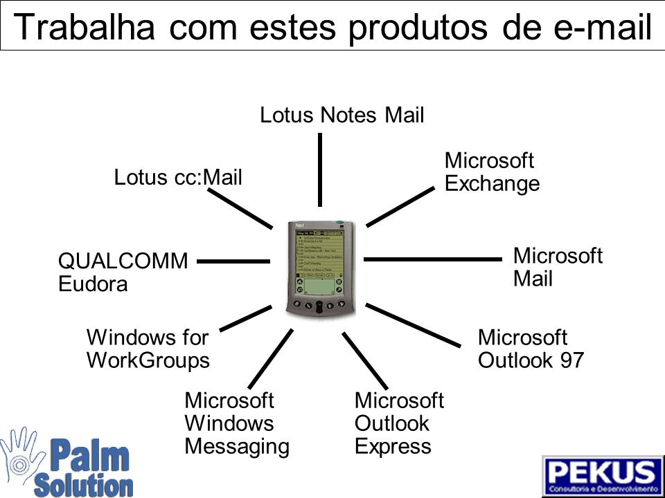 PDA Sync Sync with groupware Ethernet Network Sync with desktop email Ethernet Network Internet email Internet