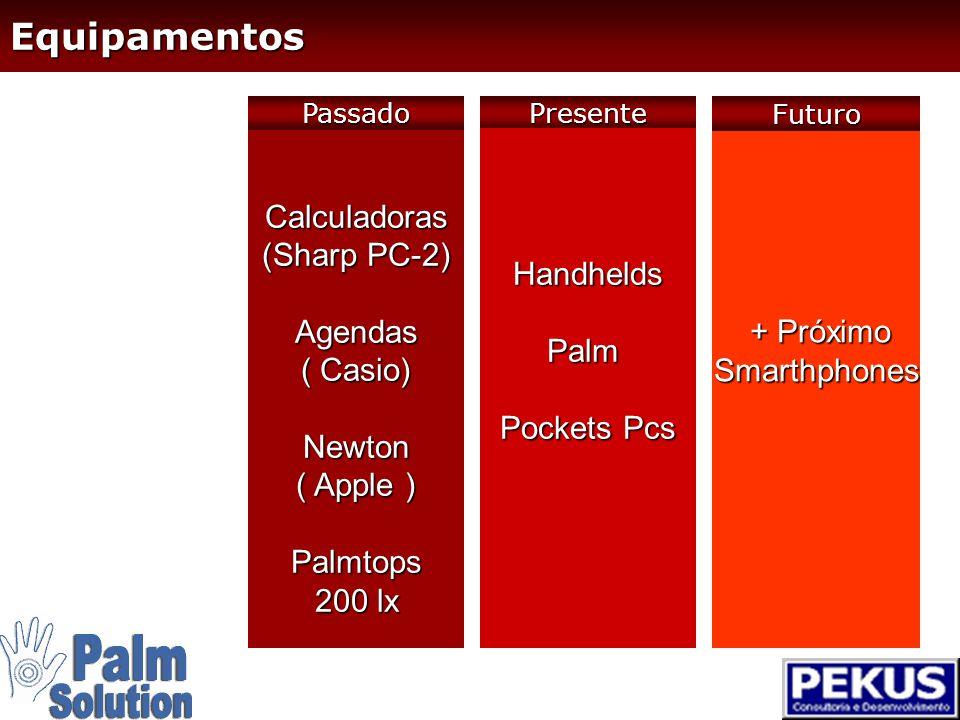 - Base instalada de handhelds no Brasil - 1999 = 8.600 unidades - 2000 = 14.300 unidades - 2001 = 18.700 unidades (até o momento) Mercado - Números - Participação PDAs na Europa Jan/2000Dez/2000 Palm OS59%55% WinCE18%39% EPOC23%06% - PDAs no EUA - Estimativa da 9,7 milhões de unidades em 2001 - 6 milhões em 2000 Windows CE