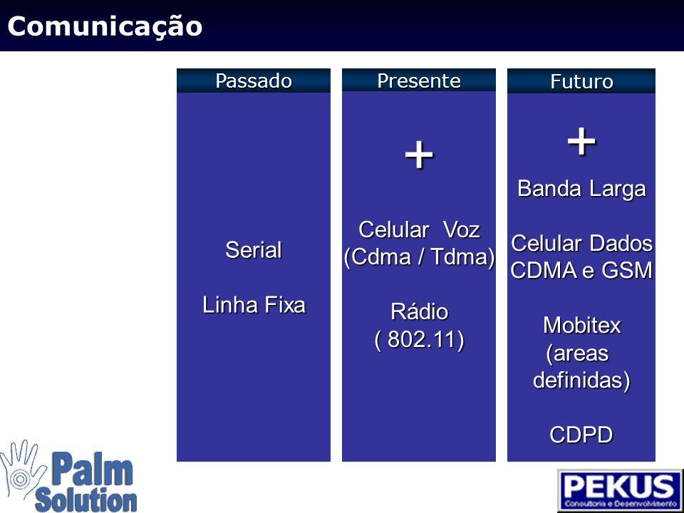 Serial Modem PassadoPresente SerialModem Celular Voz IRF Radio Frequência +CDPDBluetooh Celular Dados Mobitex FuturoConectividade