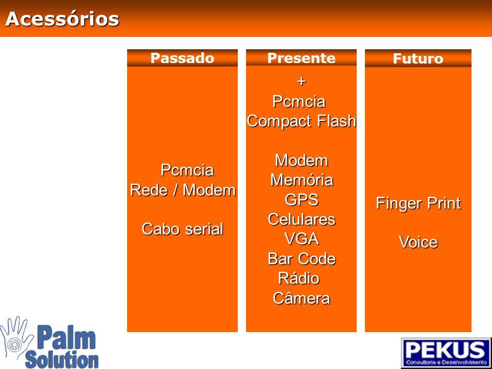 Serial Linha Fixa PassadoPresente + Celular Voz (Cdma / Tdma) Rádio ( 802.11) + Banda Larga Celular Dados CDMA e GSM Mobitex (areas definidas) CDPD Futuro Comunicação