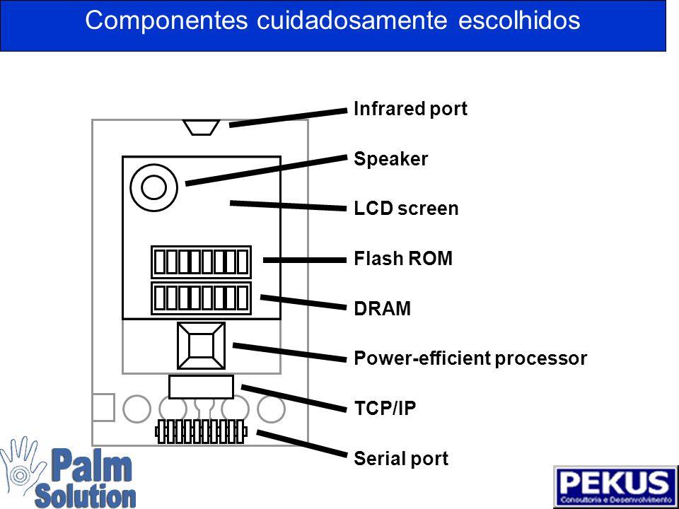 Pocket PC é a nova versão do Windows CE ou O WinCE será substituído pelo Pocket PC .