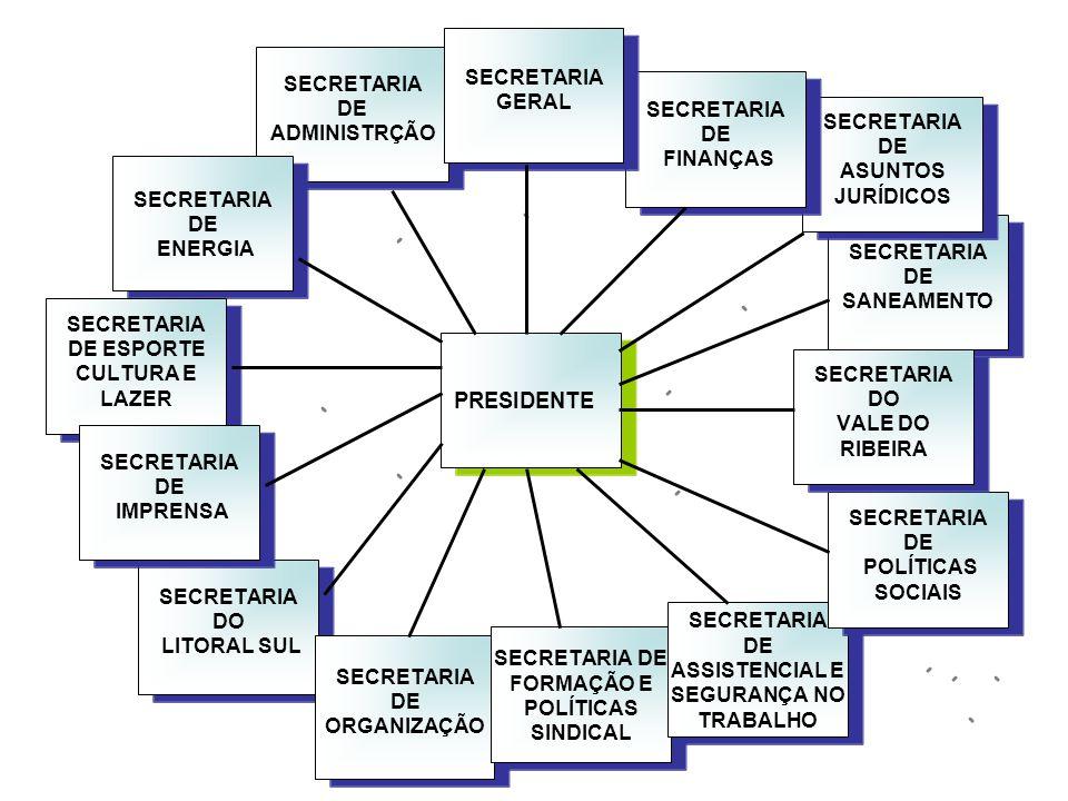 SECRETARIA DE IMPRENSA SECRETARIA DE IMPRENSA SECRETARIA DE POLÍTICAS SOCIAIS SECRETARIA DE POLÍTICAS SOCIAIS SECRETARIA DO VALE DO RIBEIRA SECRETARIA