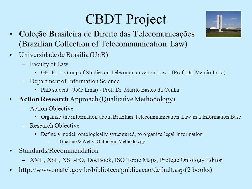 CBDT Project Coleção Brasileira de Direito das Telecomunicações (Brazilian Collection of Telecommunication Law) Universidade de Brasília (UnB) –Faculty of Law GETEL – Group of Studies on Telecommunication Law - (Prof.