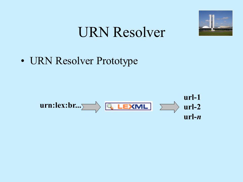 URN Resolver URN Resolver Prototype urn:lex:br... url-1 url-2 url-n