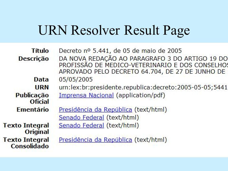URN Resolver Result Page