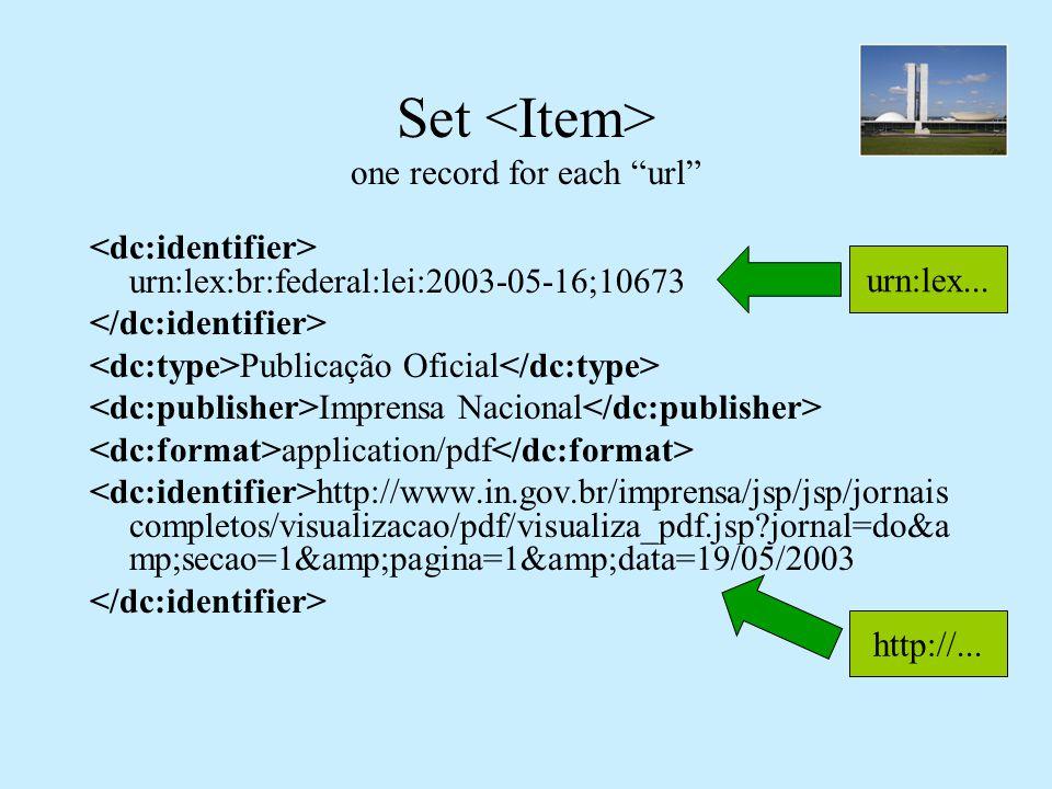 Set one record for each url urn:lex:br:federal:lei:2003-05-16;10673 Publicação Oficial Imprensa Nacional application/pdf http://www.in.gov.br/imprensa/jsp/jsp/jornais completos/visualizacao/pdf/visualiza_pdf.jsp jornal=do&a mp;secao=1&pagina=1&data=19/05/2003 urn:lex...