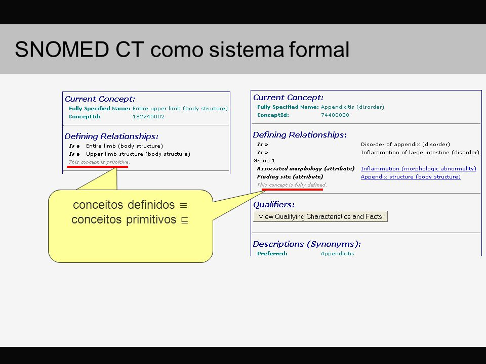 SNOMED CT como sistema formal definierte vs.