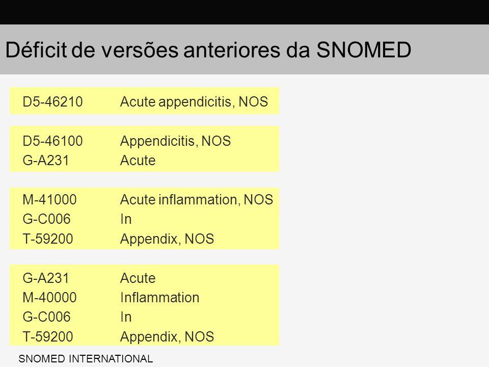 Déficit de versões anteriores da SNOMED D5-46210Acute appendicitis, NOS D5-46100Appendicitis, NOS G-A231Acute M-41000Acute inflammation, NOS G-C006In T-59200Appendix, NOS G-A231Acute M-40000Inflammation G-C006In T-59200Appendix, NOS SNOMED INTERNATIONAL