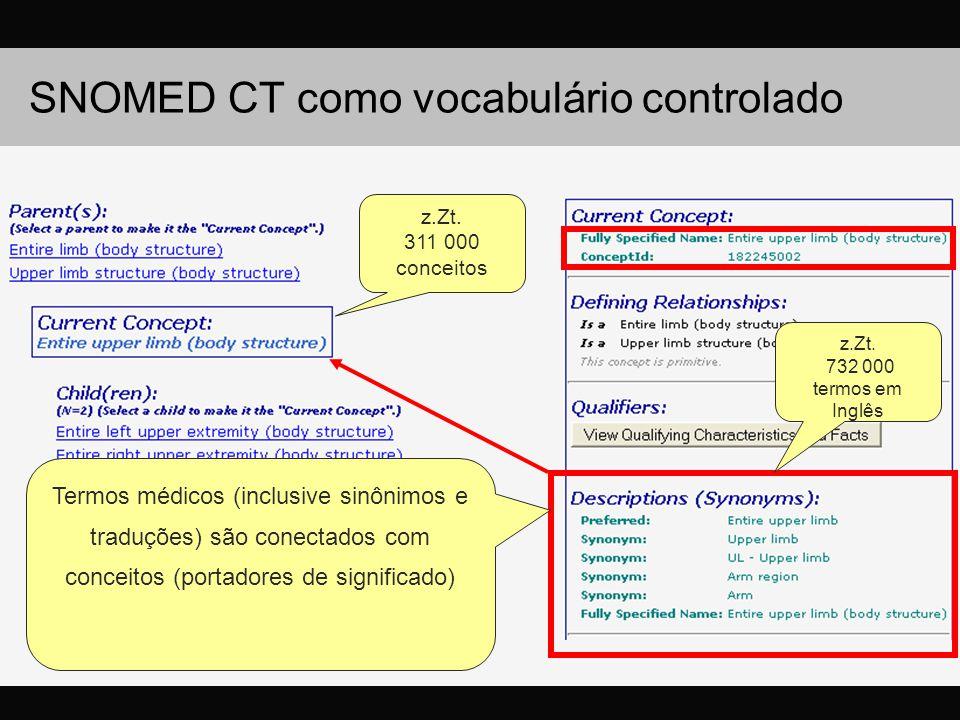 Termos médicos (inclusive sinônimos e traduções) são conectados com conceitos (portadores de significado) z.Zt. 311 000 conceitos z.Zt. 732 000 termos
