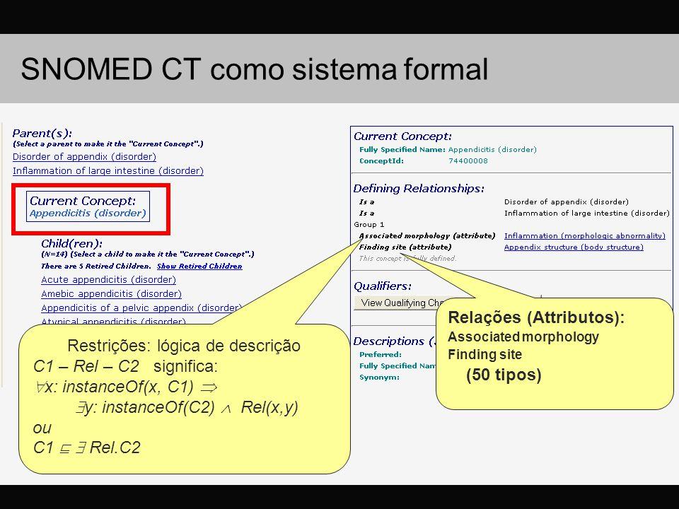 SNOMED CT como sistema formal Restrições: lógica de descrição C1 – Rel – C2 significa:  x: instanceOf(x, C1)   y: instanceOf(C2)  Rel(x,y) ou C1 ⊑  Rel.C2 Relações (Attributos): Associated morphology Finding site (50 tipos)