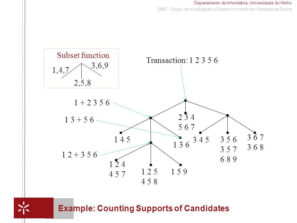 Departamento de Informática, Universidade do Minho 1 GRID - Grupo de Investigação e Desenvolvimento em Sistemas de Dados Example: Counting Supports of Candidates 1,4,7 2,5,8 3,6,9 Subset function 2 3 4 5 6 7 1 4 5 1 3 6 1 2 4 4 5 7 1 2 5 4 5 8 1 5 9 3 4 5 3 5 6 3 5 7 6 8 9 3 6 7 3 6 8 Transaction: 1 2 3 5 6 1 + 2 3 5 6 1 2 + 3 5 6 1 3 + 5 6