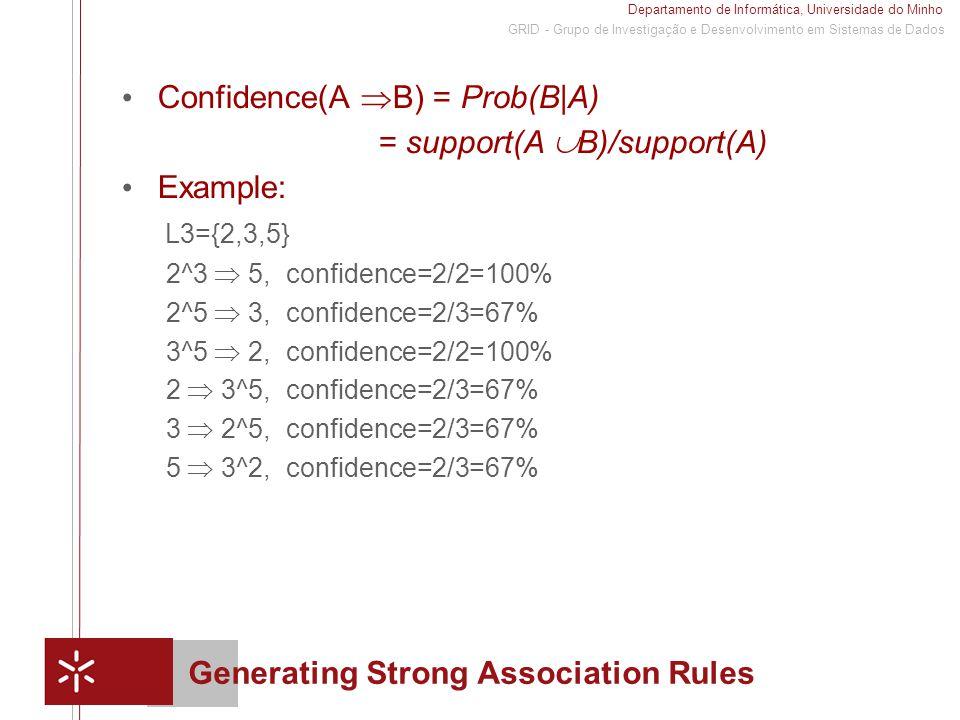 Departamento de Informática, Universidade do Minho 1 GRID - Grupo de Investigação e Desenvolvimento em Sistemas de Dados Generating Strong Association Rules Confidence(A  B) = Prob(B|A) = support(A  B)/support(A) Example: L3={2,3,5} 2^3  5, confidence=2/2=100% 2^5  3, confidence=2/3=67% 3^5  2, confidence=2/2=100% 2  3^5, confidence=2/3=67% 3  2^5, confidence=2/3=67% 5  3^2, confidence=2/3=67%