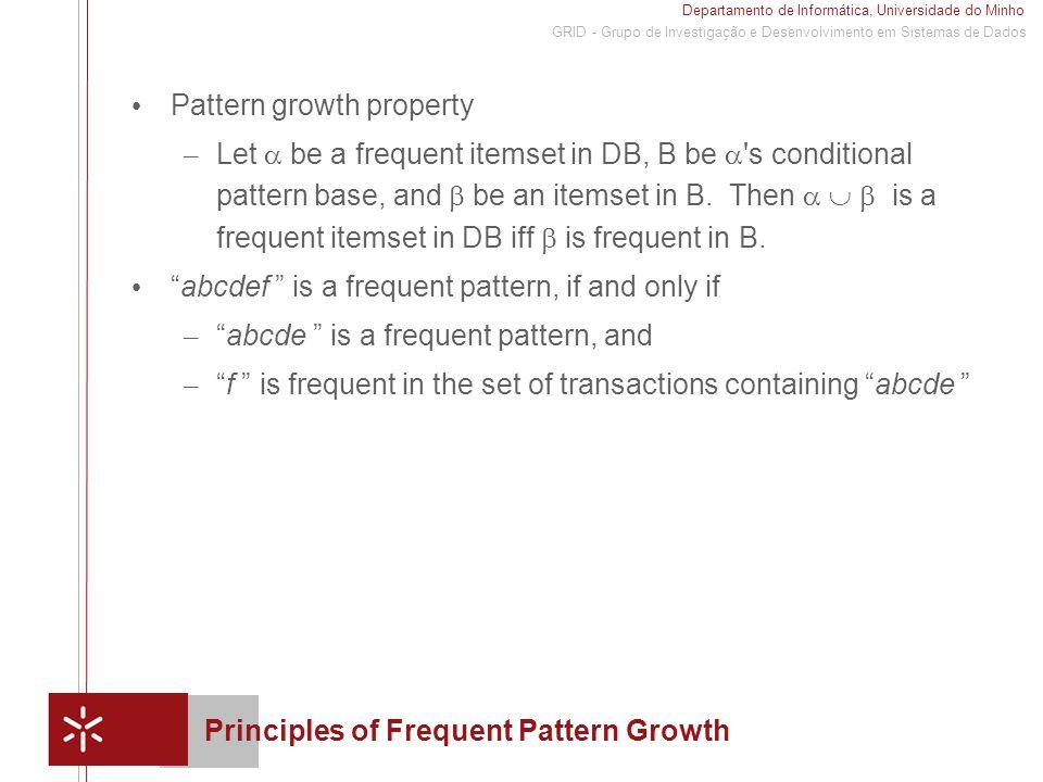Departamento de Informática, Universidade do Minho 1 GRID - Grupo de Investigação e Desenvolvimento em Sistemas de Dados Principles of Frequent Pattern Growth Pattern growth property – Let  be a frequent itemset in DB, B be  s conditional pattern base, and  be an itemset in B.