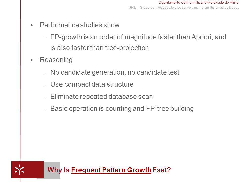 Departamento de Informática, Universidade do Minho 1 GRID - Grupo de Investigação e Desenvolvimento em Sistemas de Dados Why Is Frequent Pattern Growth Fast.
