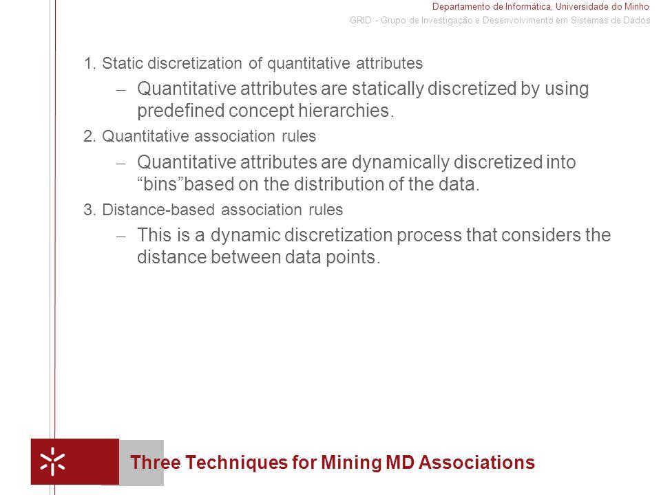 Departamento de Informática, Universidade do Minho 1 GRID - Grupo de Investigação e Desenvolvimento em Sistemas de Dados Three Techniques for Mining MD Associations 1.