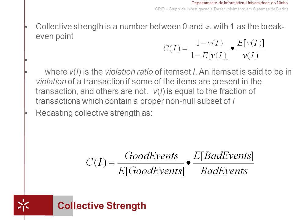 Departamento de Informática, Universidade do Minho 1 GRID - Grupo de Investigação e Desenvolvimento em Sistemas de Dados Collective Strength Collective strength is a number between 0 and  with 1 as the break- even point where v(I) is the violation ratio of itemset I.