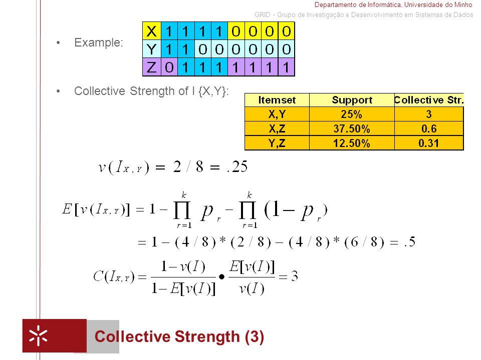 Departamento de Informática, Universidade do Minho 1 GRID - Grupo de Investigação e Desenvolvimento em Sistemas de Dados Collective Strength (3) Examp