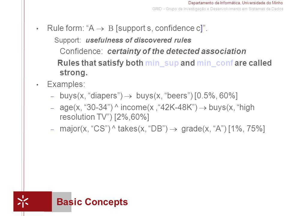 Departamento de Informática, Universidade do Minho 1 GRID - Grupo de Investigação e Desenvolvimento em Sistemas de Dados Basic Concepts Rule form: A  [support s, confidence c] .