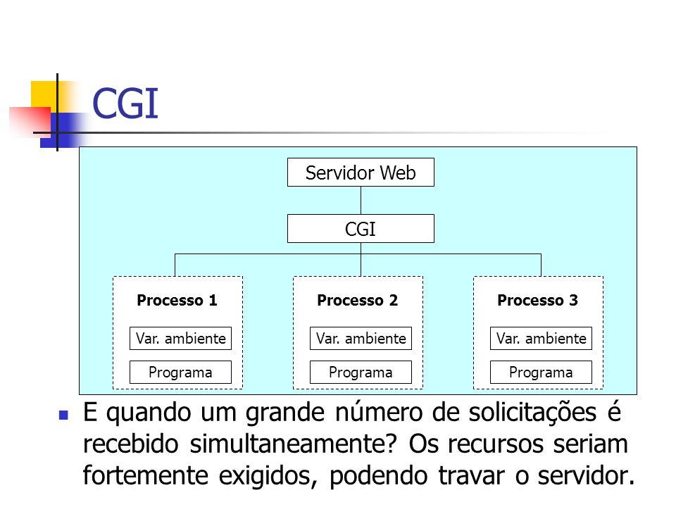 CGI E quando um grande número de solicitações é recebido simultaneamente? Os recursos seriam fortemente exigidos, podendo travar o servidor. Servidor
