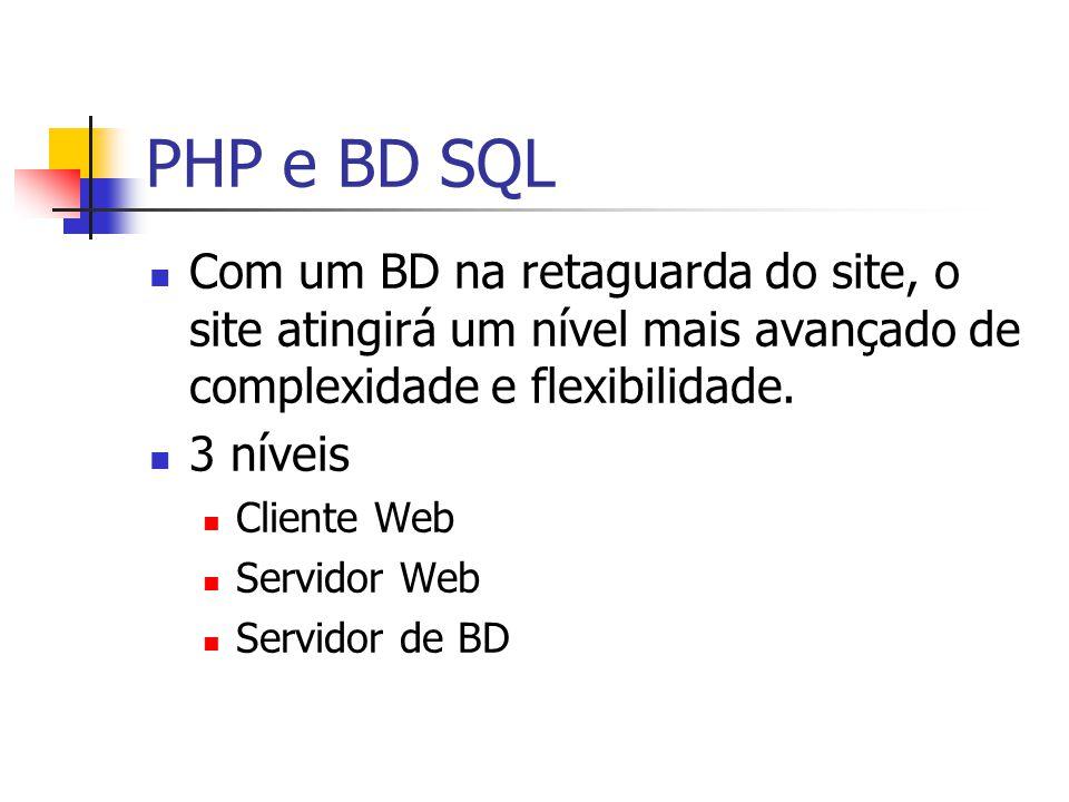 Com um BD na retaguarda do site, o site atingirá um nível mais avançado de complexidade e flexibilidade. 3 níveis Cliente Web Servidor Web Servidor de