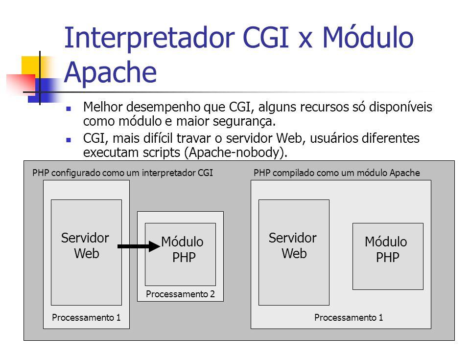 Interpretador CGI x Módulo Apache Melhor desempenho que CGI, alguns recursos só disponíveis como módulo e maior segurança. CGI, mais difícil travar o