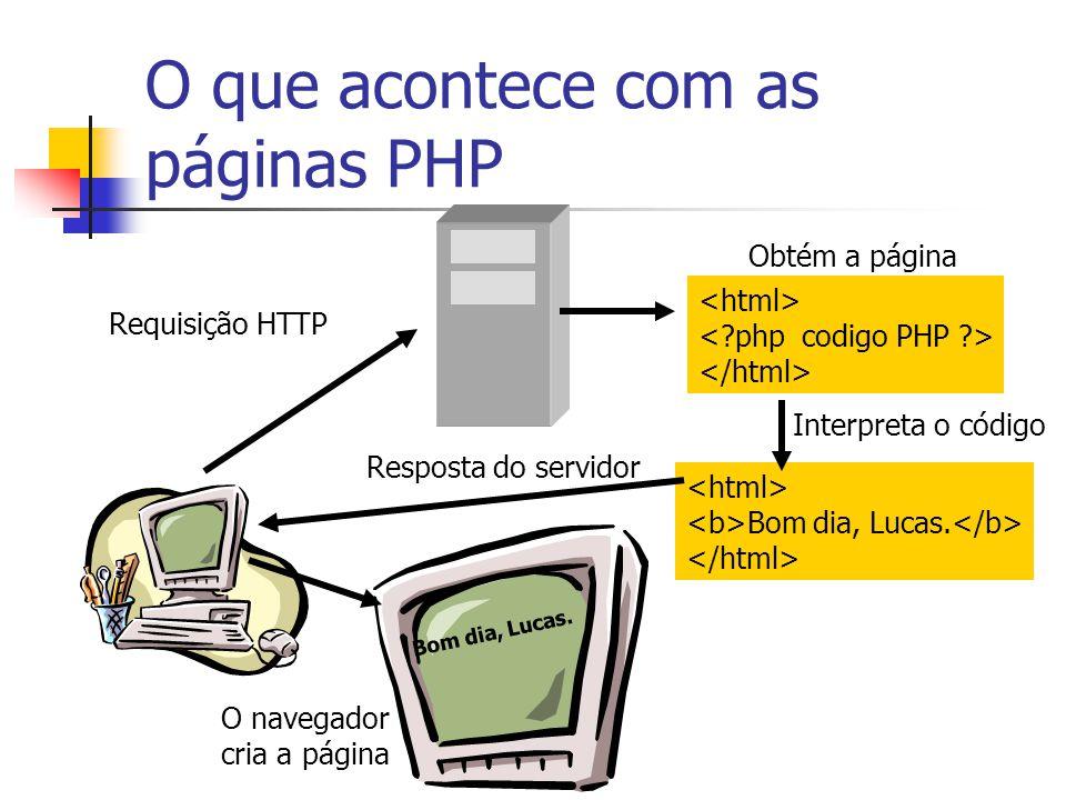 O que acontece com as páginas PHP Bom dia, Lucas. Bom dia, Lucas. Requisição HTTP Obtém a página Interpreta o código Resposta do servidor O navegador