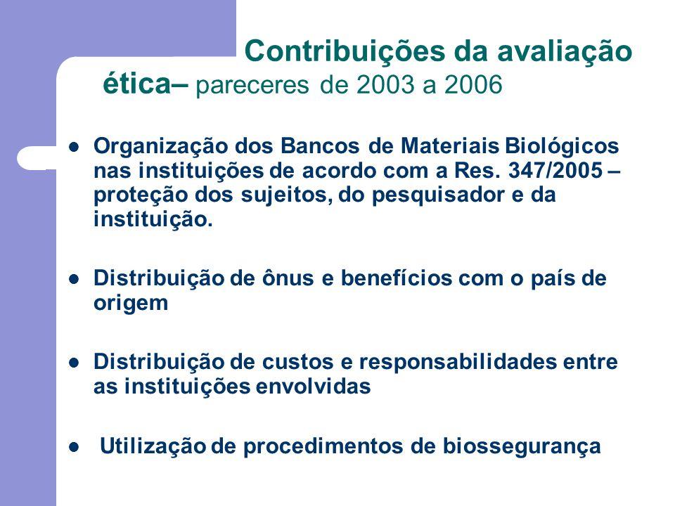 Pendências de resolução antes da apresentação aos CEPs e antes da apresentação à CONEP Aprovação do projeto por Comitê de Ética no país de origem – Res.