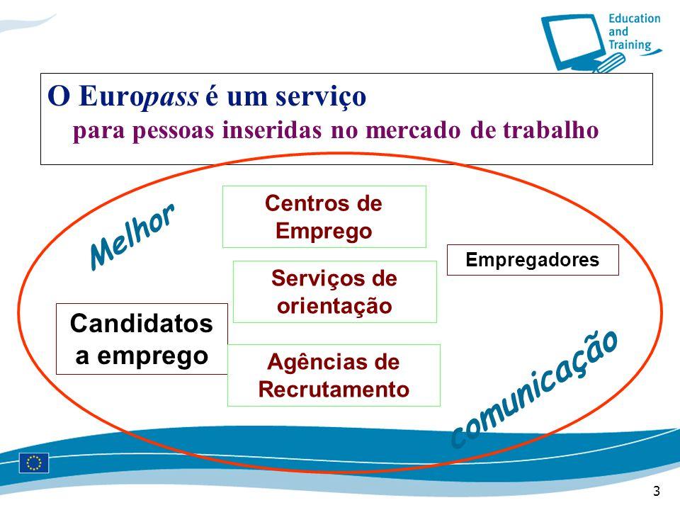 3 O Europass é um serviço para pessoas inseridas no mercado de trabalho Candidatos a emprego Empregadores Centros de Emprego Serviços de orientação Agências de Recrutamento Melhor comunicação