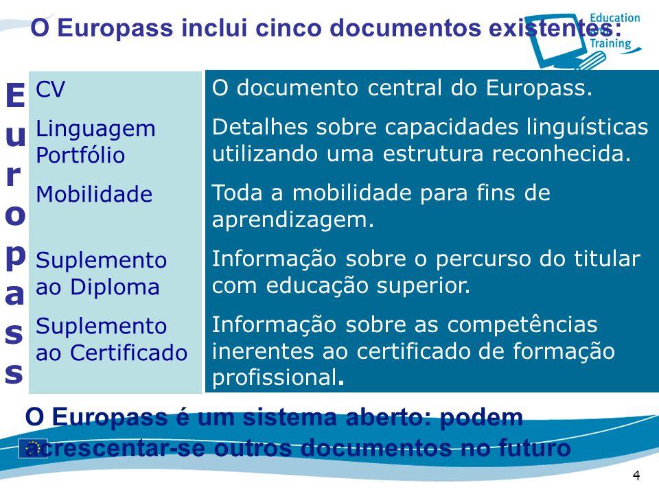 5 O CV Europass Desde 2005: -2 milhões criados online -2 milhões de modelos descarregados -2.4 milhões de exemplos descarregados -1.3 milhões de instruções descarregadas