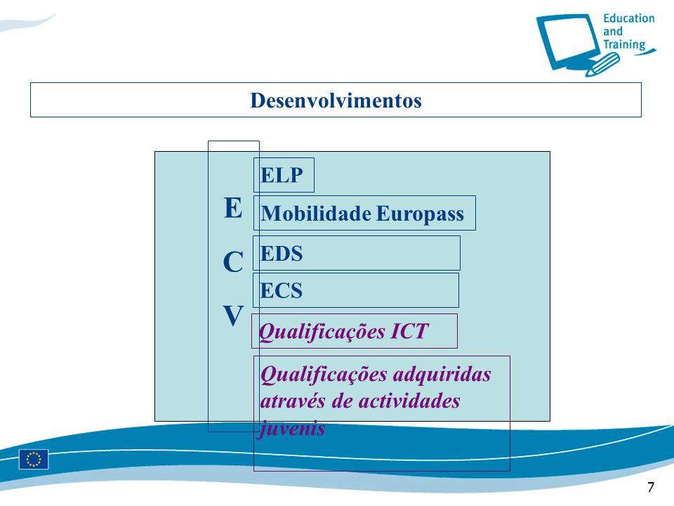 7 Desenvolvimentos ECVECV ELP Mobilidade Europass EDS ECS Qualificações ICT Qualificações adquiridas através de actividades juvenis