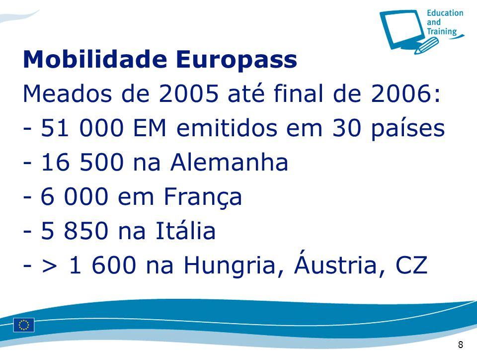 9 Desenvolvimento da Mobilidade Europass: Ferramenta online para completar o EM -Testes a começar este mês -Centros Nacionais Europass indicarão organizações com acesso -Assinatura electrónica -Bases de dados nacionais