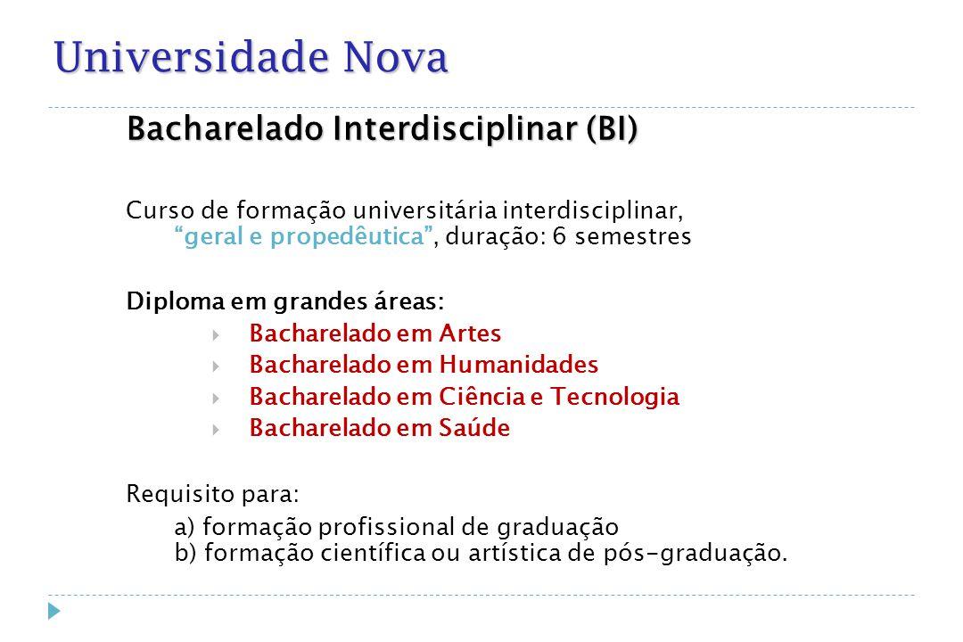 """Universidade Nova Bacharelado Interdisciplinar (BI) Curso de formação universitária interdisciplinar, """"geral e propedêutica"""", duração: 6 semestres Dip"""