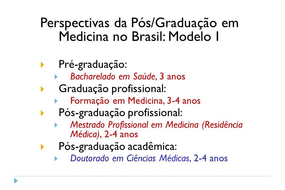 Perspectivas da Pós/Graduação em Medicina no Brasil: Modelo I  Pré-graduação:  Bacharelado em Saúde, 3 anos  Graduação profissional:  Formação em