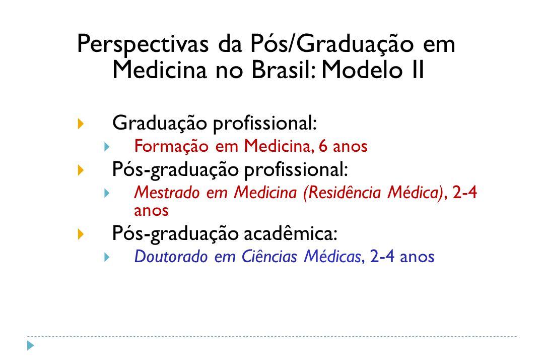 Perspectivas da Pós/Graduação em Medicina no Brasil: Modelo II  Graduação profissional:  Formação em Medicina, 6 anos  Pós-graduação profissional: