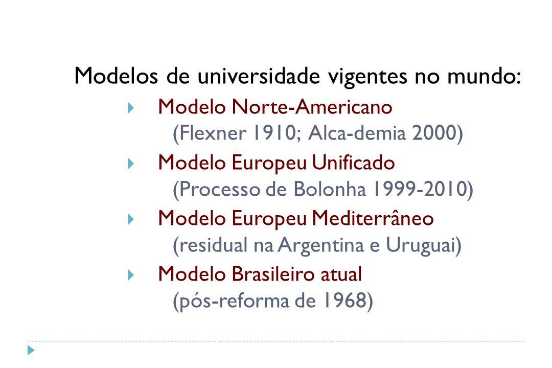 Modelos de universidade vigentes no mundo:  Modelo Norte-Americano (Flexner 1910; Alca-demia 2000)  Modelo Europeu Unificado (Processo de Bolonha 19