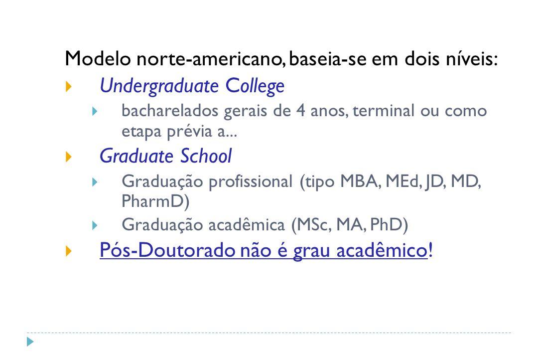 Modelo norte-americano College Major Minor Mestrado profissional (M.
