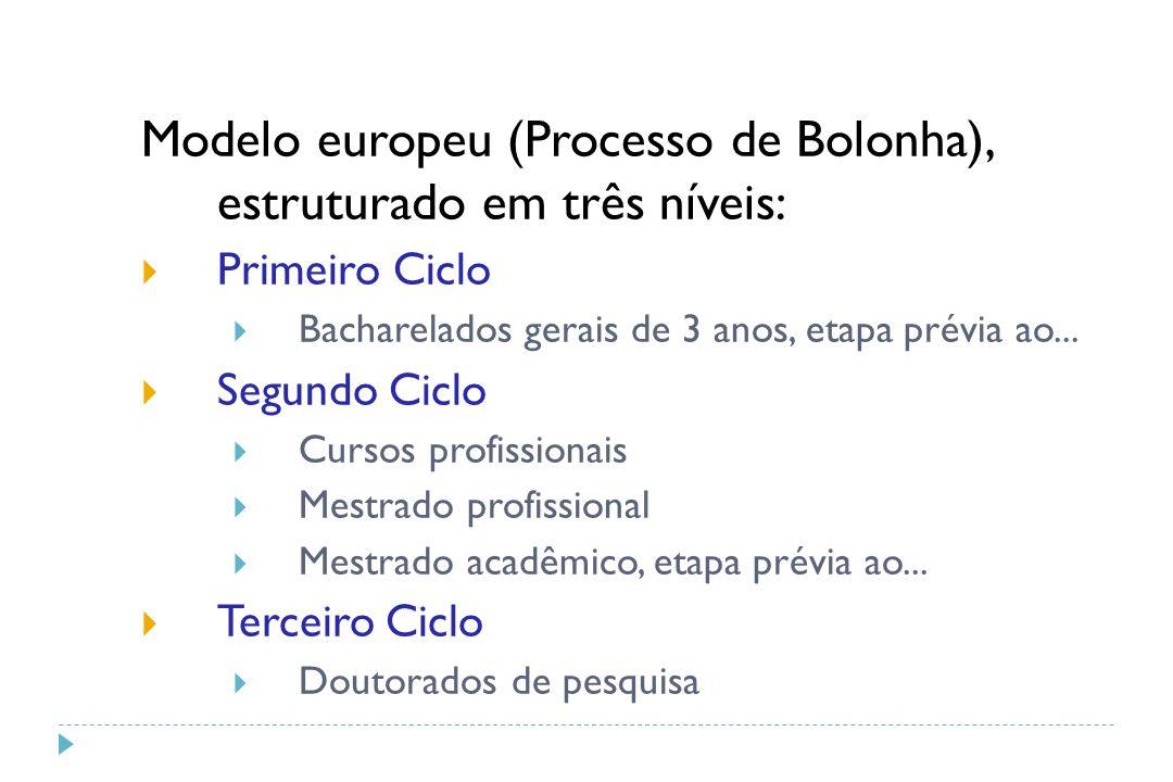 Modelo europeu (Processo de Bolonha), estruturado em três níveis:  Primeiro Ciclo  Bacharelados gerais de 3 anos, etapa prévia ao...  Segundo Ciclo