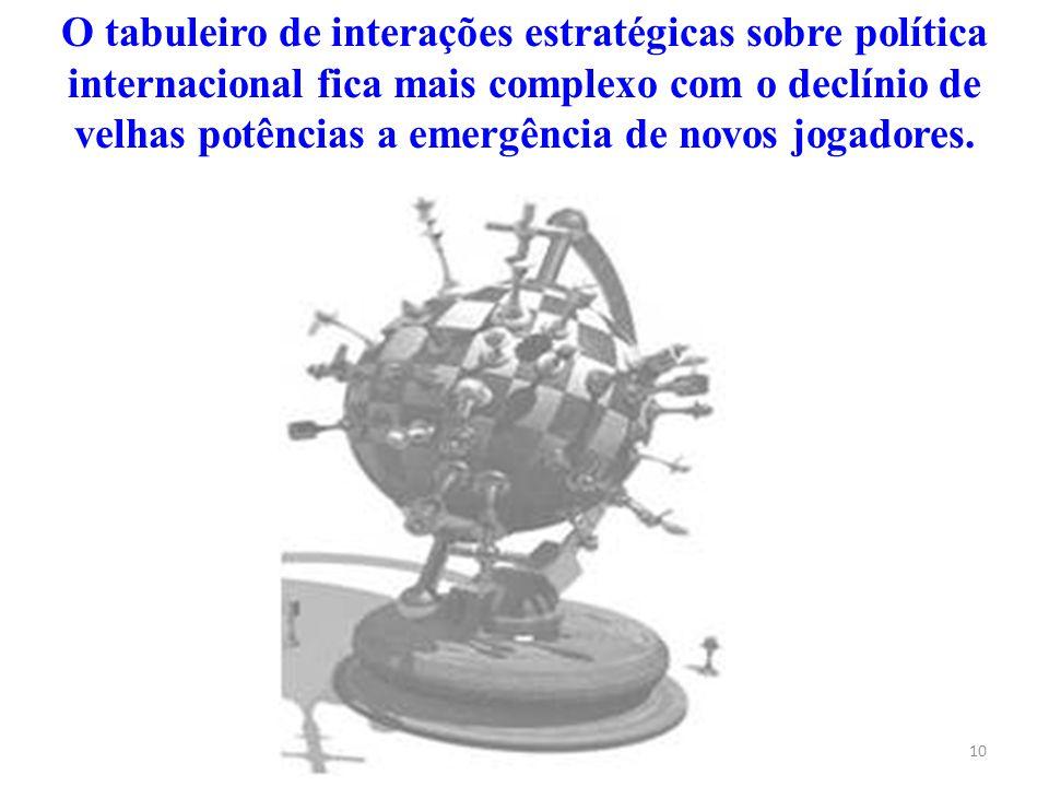 O tabuleiro de interações estratégicas sobre política internacional fica mais complexo com o declínio de velhas potências a emergência de novos jogadores.