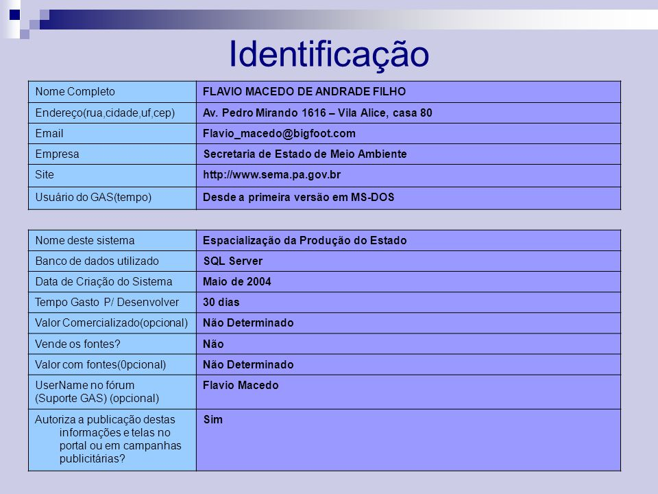 Nome CompletoFLAVIO MACEDO DE ANDRADE FILHO Endereço(rua,cidade,uf,cep)Av. Pedro Mirando 1616 – Vila Alice, casa 80 EmailFlavio_macedo@bigfoot.com Emp