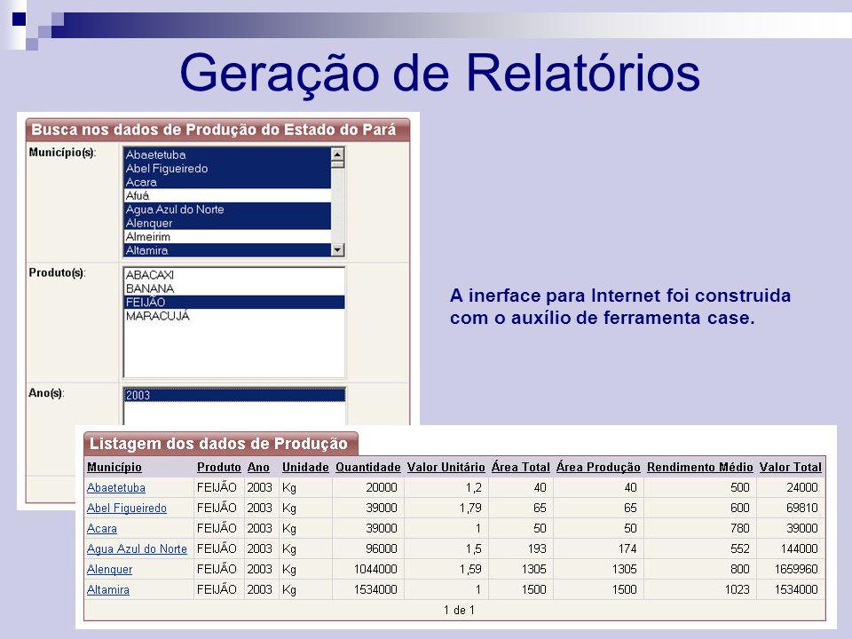 Geração de Relatórios A inerface para Internet foi construida com o auxílio de ferramenta case.