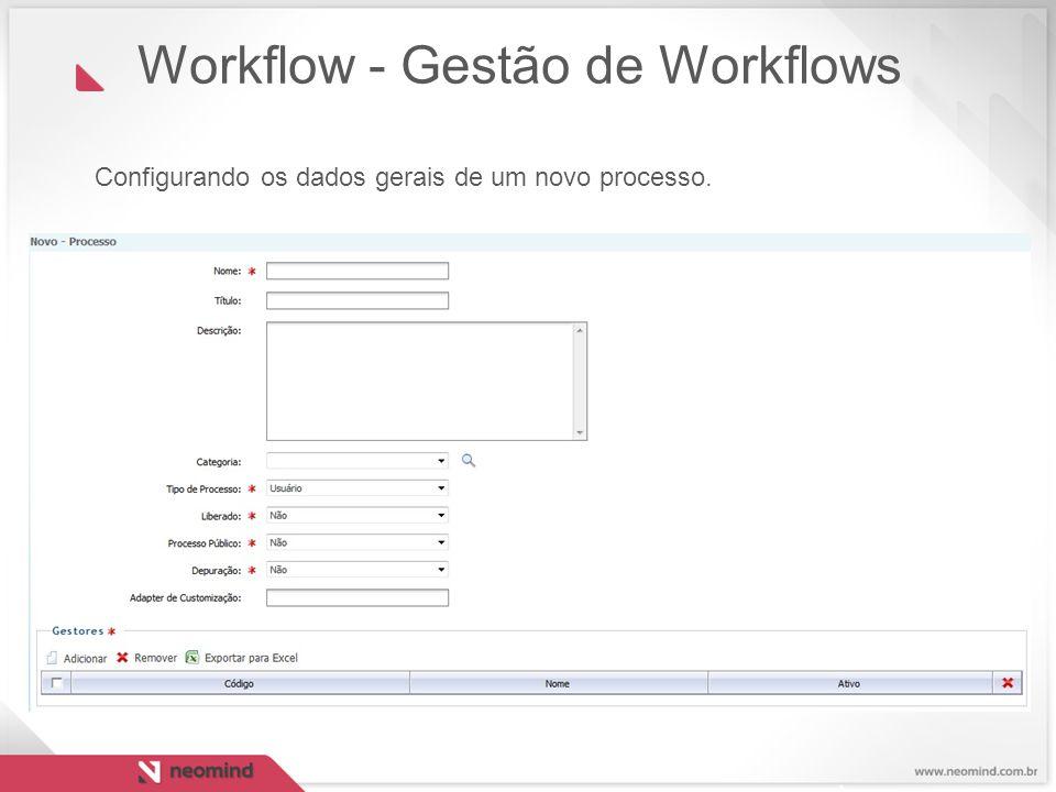Configurando os dados gerais de um novo processo. Workflow - Gestão de Workflows