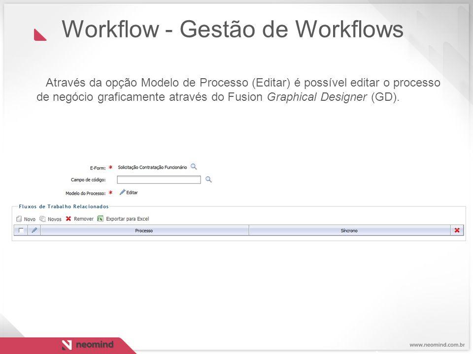 Através da opção Modelo de Processo (Editar) é possível editar o processo de negócio graficamente através do Fusion Graphical Designer (GD). Workflow