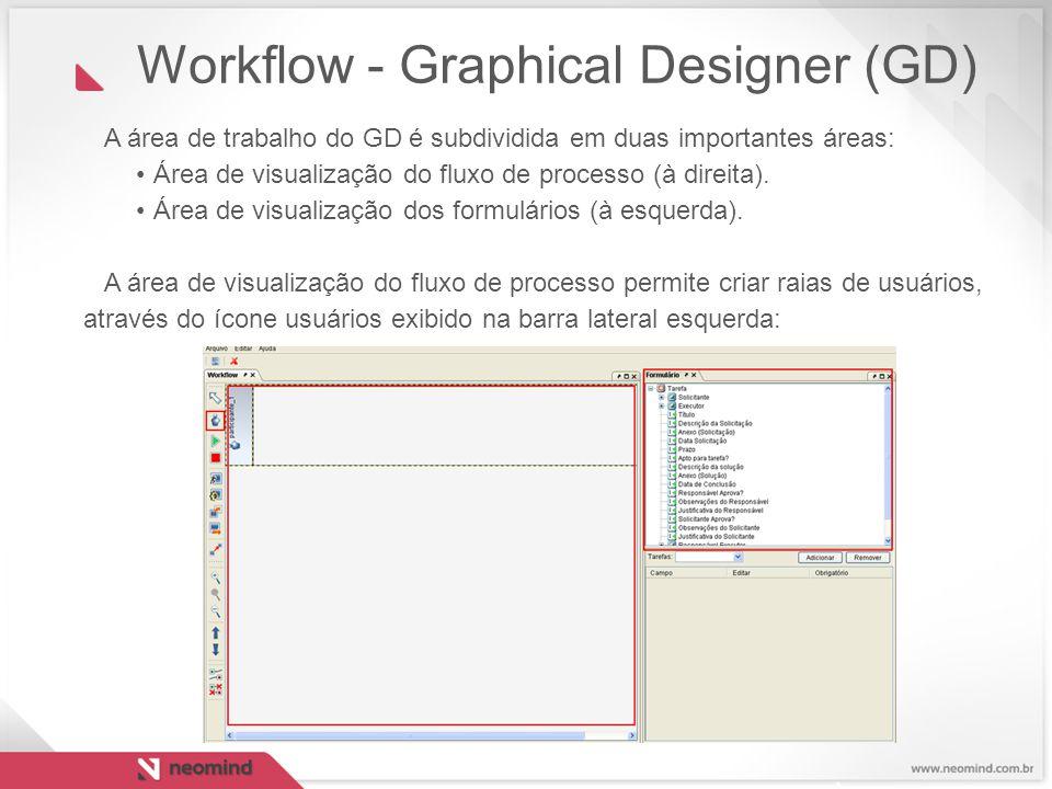 A área de trabalho do GD é subdividida em duas importantes áreas: Área de visualização do fluxo de processo (à direita). Área de visualização dos form