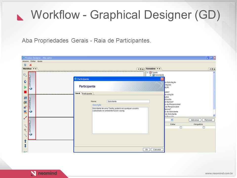 Aba Propriedades Gerais - Raia de Participantes. Workflow - Graphical Designer (GD)